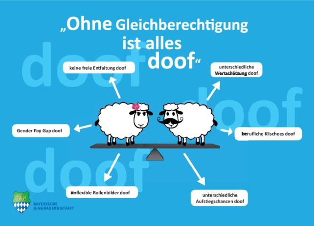 8. März Weltfrauentag: Girls just wanna have FUNdamental rights!