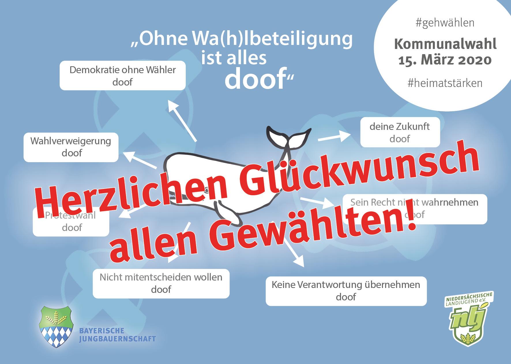 Wahlsystem Bayern